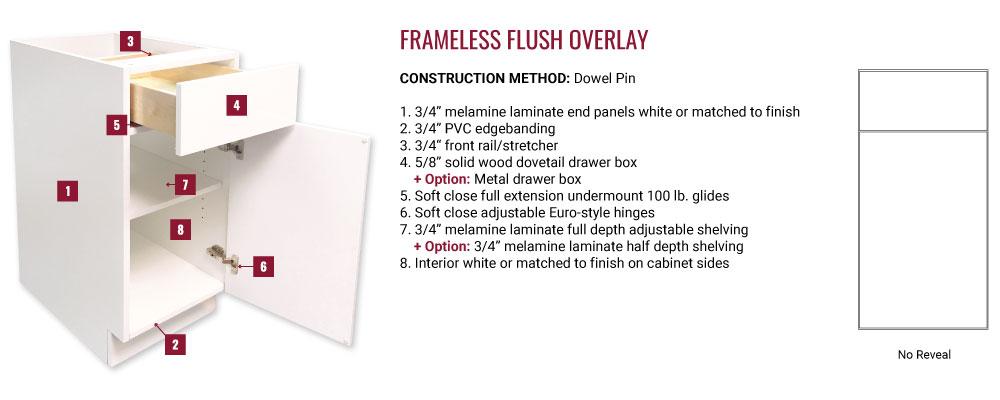 Frameless Flush Overlay Cabinet