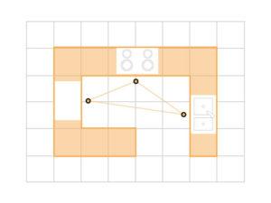 Kitchen Layouts G-Shaped